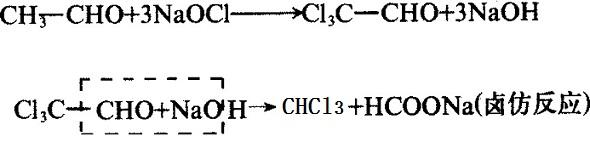 工业制备氯仿化学反应路线图