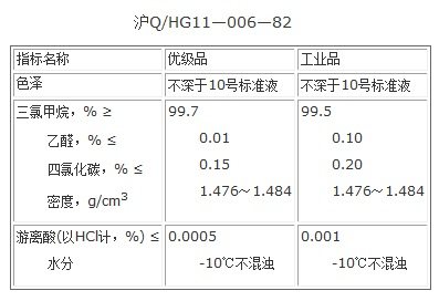 氯仿 产品质量标准