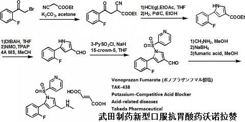 武田制药新型口服抗胃酸药沃诺拉赞(Vonoprazan)的化学合成路线图