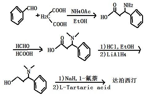 以苯甲醛为原料合成达泊西汀的路线