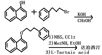 以1-萘酚为原料合成达泊西汀的路线