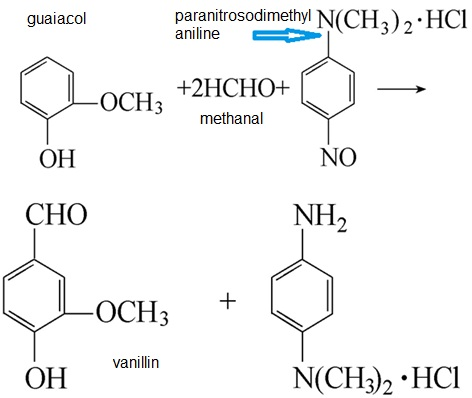 The use of vanillin flavor quality standard reference