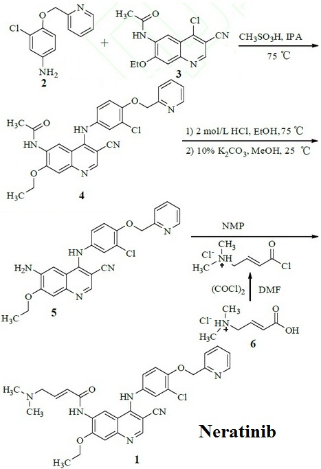 Synthesis pathways of Neratinib