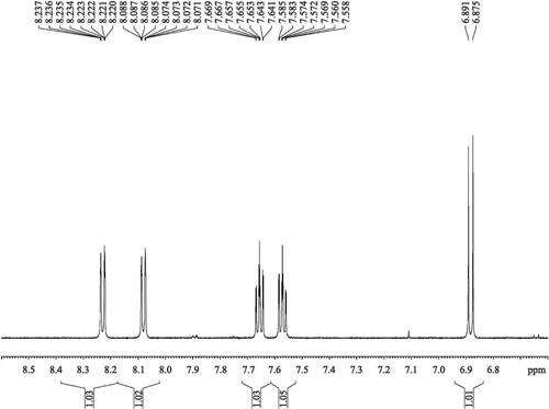 大叶茜草素的1H-NMR谱(部分放大图)