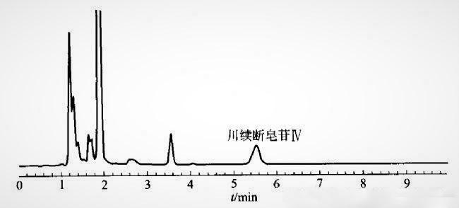 木通皂甙D分离谱图