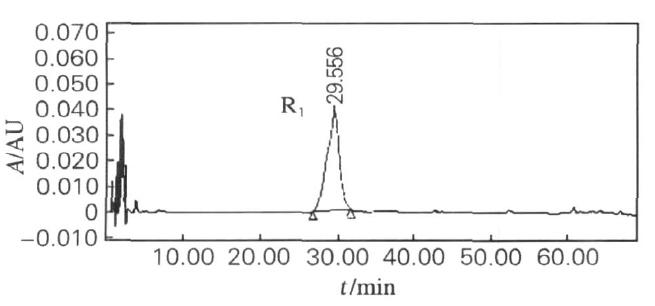 三七皂苷R1高效液相色谱图