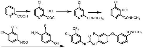 合成方法1