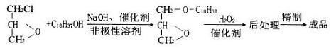 鲨肝醇合成路线