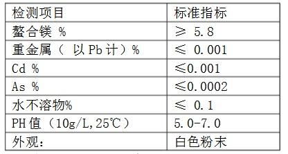 EDTA镁钠的质量指标