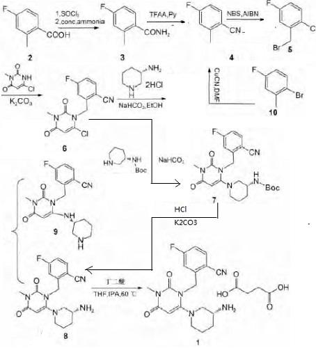 曲格列汀琥珀酸盐的合成路线