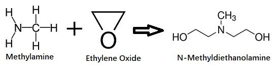 Preparation of N-methyldiethanolamine