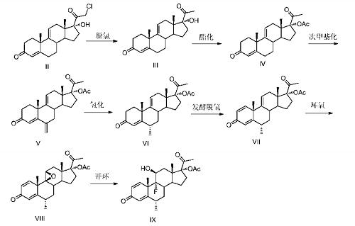氟米龙醋酸酯的合成路线