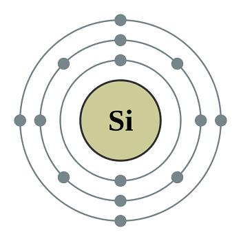 硅的电子模型
