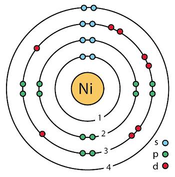 镍的电子模型