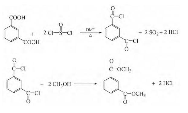 间苯二甲酸二甲酯的合成路线