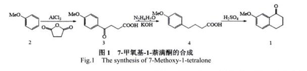 7-甲氧基-1-萘满酮的合成路线
