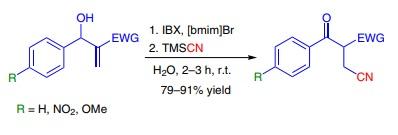 Trimethylsilyl cyanide Synthesis