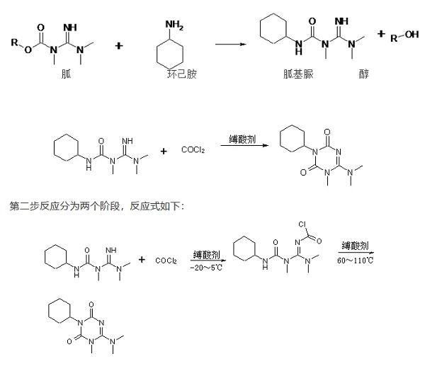 环嗪酮 合成路线图