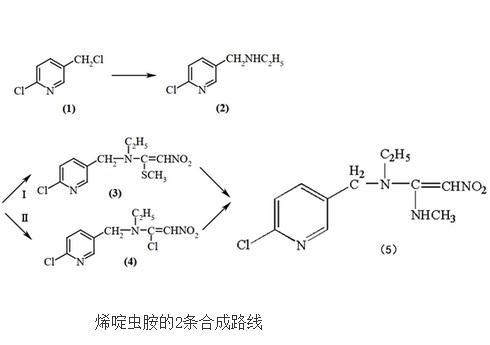 烯啶虫胺的2条合成路线