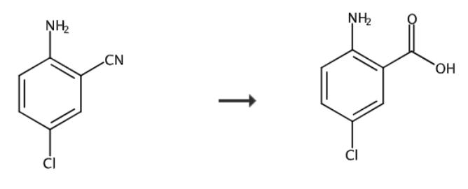 2-氨基-5-氯苯甲酸的合成路线