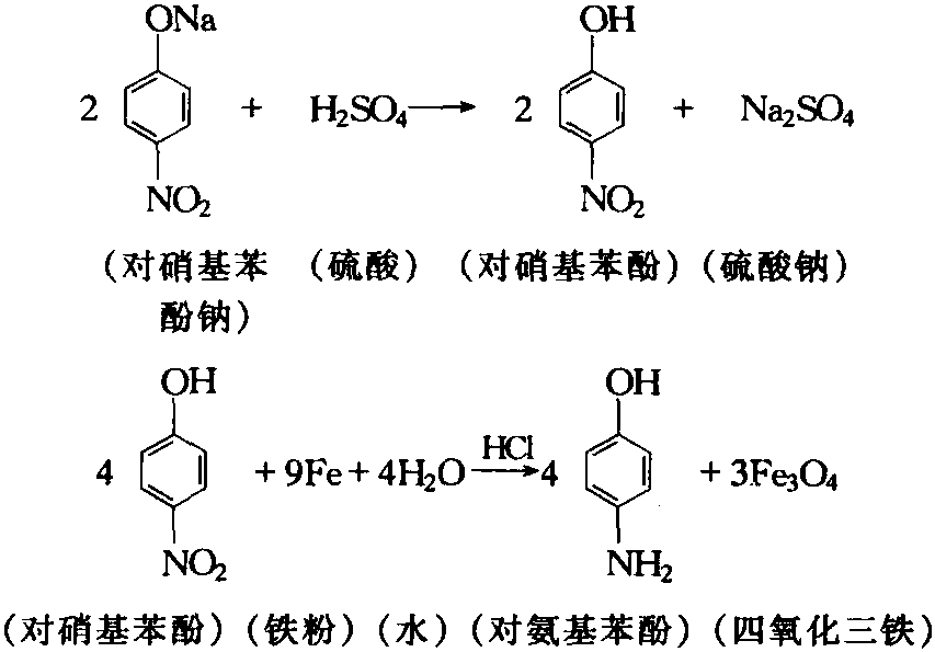 对氨基苯酚制备方法 步骤2