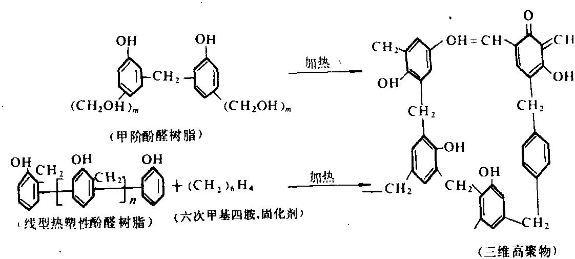 线型热塑性酚醛树脂和可溶性热固型酚醛树脂 固化反应式