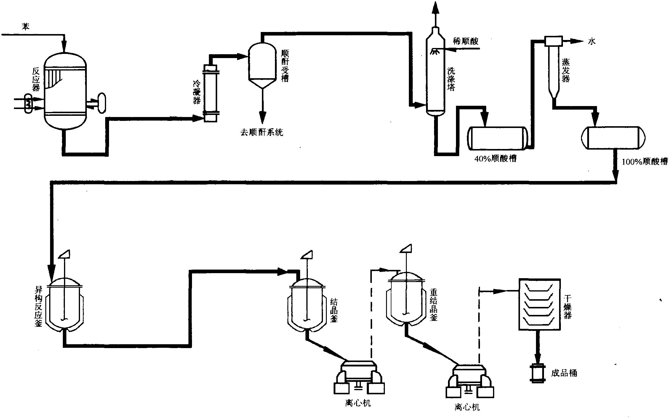 反丁烯二酸生产流程图