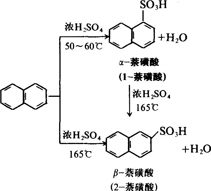 萘 磺化反应
