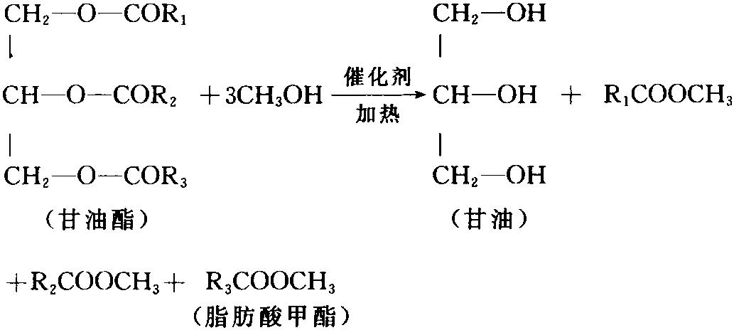 皂脚 制备 脂肪酸甲酯
