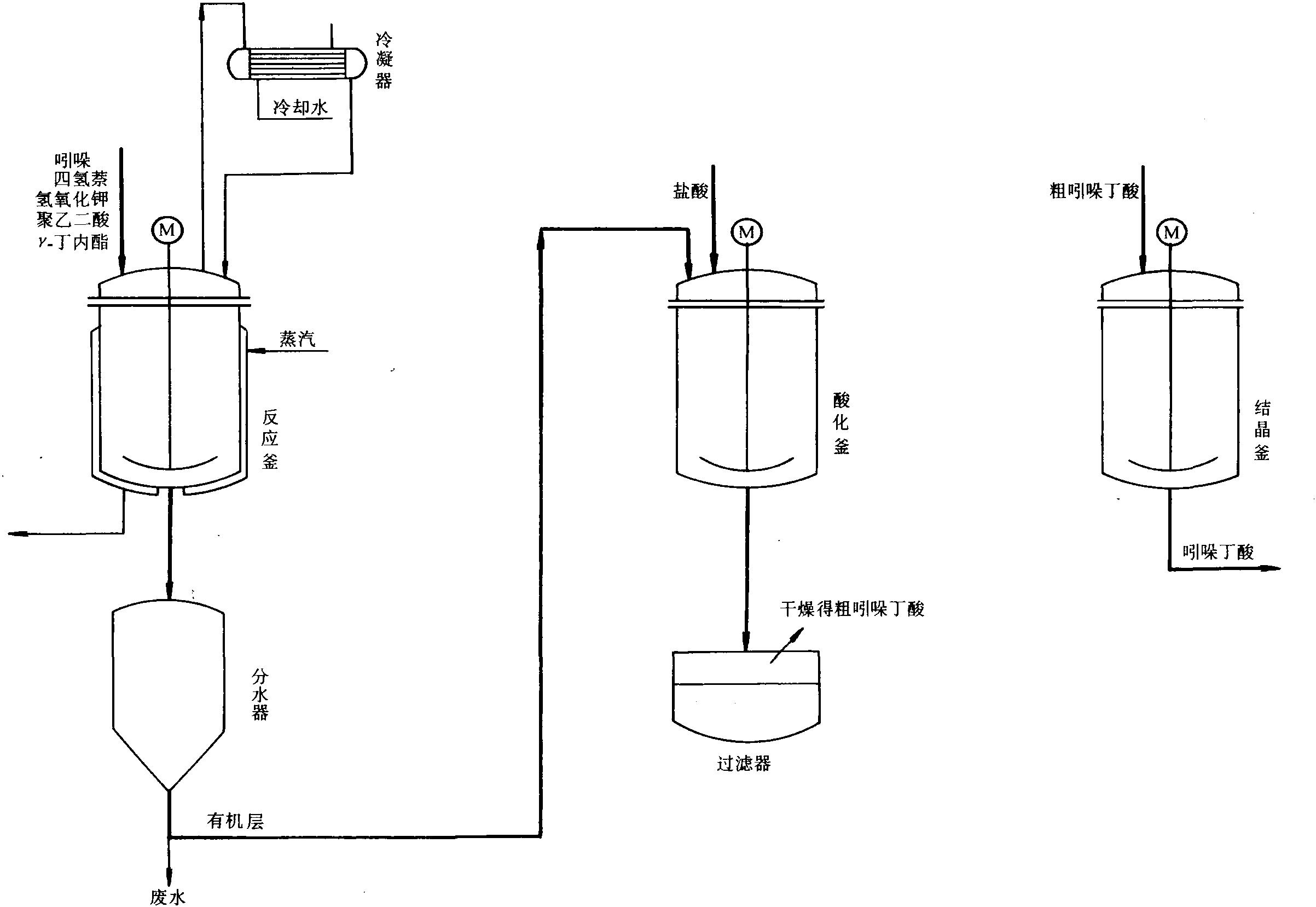吲哚丁酸生产工艺流程图