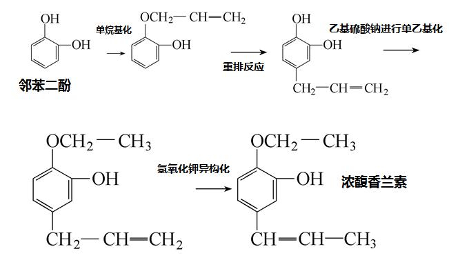 邻苯二酚制备浓馥香兰素反应