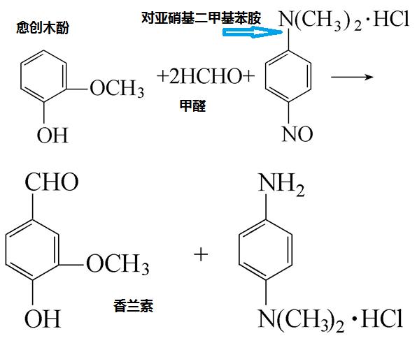 以愈创木酚和甲醛为原料制备香兰素