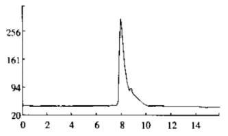 大豆苷高效液相色谱图