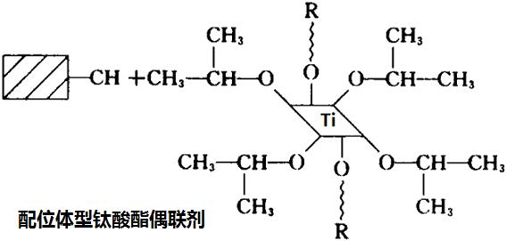 配位体型钛酸酯偶联剂