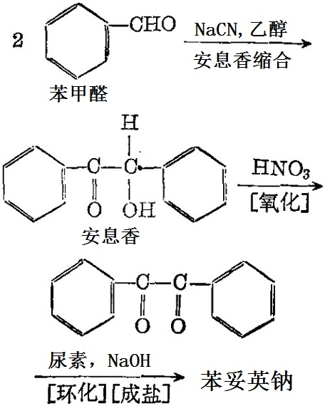 以苯甲醛和尿素为原料制备苯妥英钠化学反应