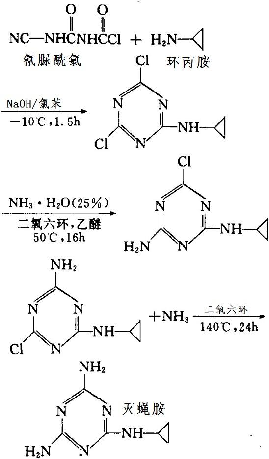 环丙胺和氰脲酰氯反应制备灭蝇胺的化学反应路线图