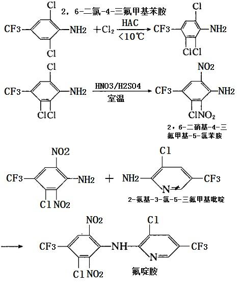 以2,6-二氯-4-三氟甲基苯胺为原料制备氟啶胺的化学反应路线图