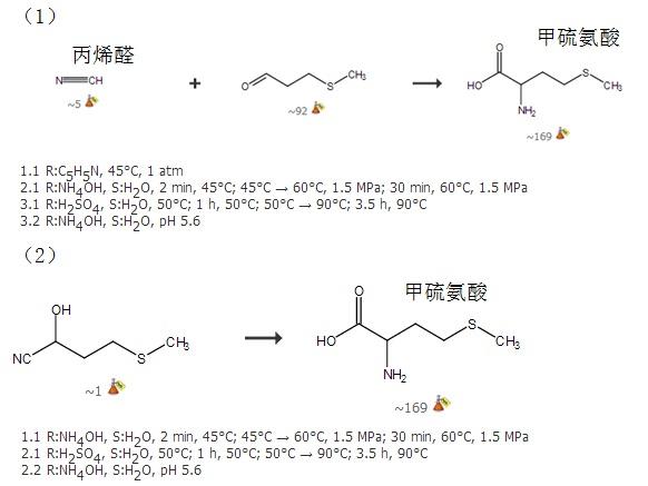 合成甲硫氨酸的化学反应路线图