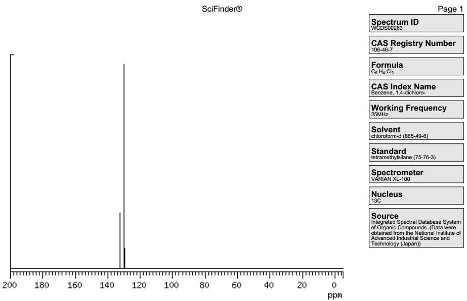 13C-NMR 图谱