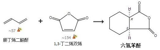 合成六氢苯酐化学反应路线图