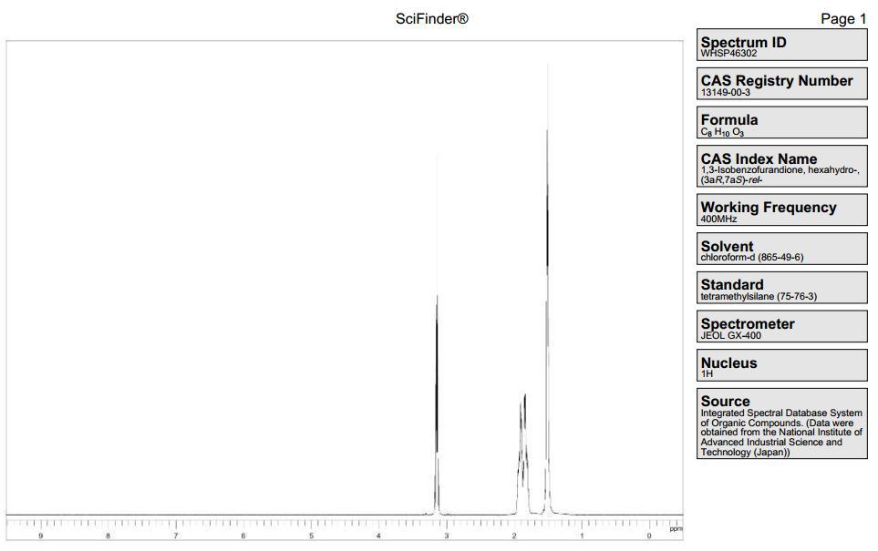 1H-NMR图谱