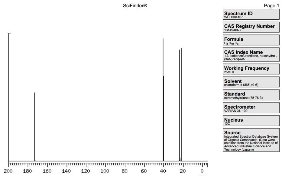 13C-NMR图谱