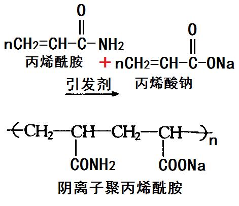 制备阴离子聚丙烯酰胺的化学反应路线图