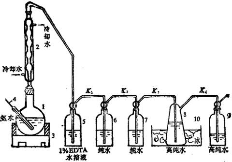 蒸馏提纯氨水装置图