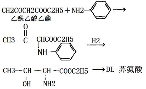 乙酰乙酸乙酯制备DL-苏氨酸的化学反应路线图