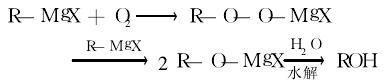 醇类的制备反应式1