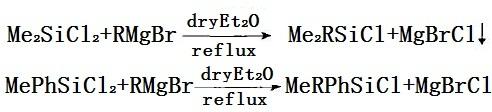 烷基取代氯硅烷的合成反应式