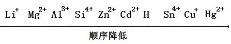 与金属卤化物的反应式
