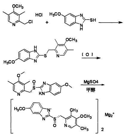 埃索美拉唑镁合成路线1