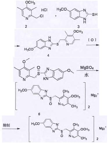改进的埃索美拉唑镁合成路线